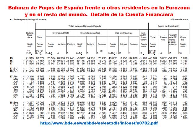Estructura Económica 2 - Página 16 Bp_de_26
