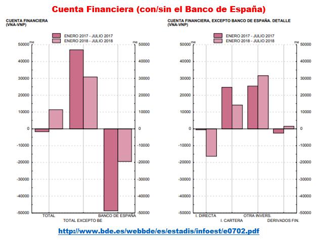 Estructura Económica 2 - Página 16 Bp_de_27