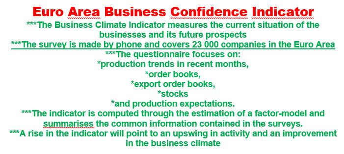 Estructura Económica 2 - Página 9 Busine10