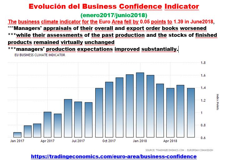 Estructura Económica 2 - Página 9 Busine11