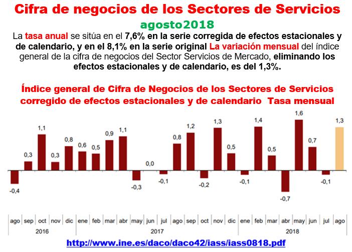 Estructura Económica 2 - Página 17 Cifra_51