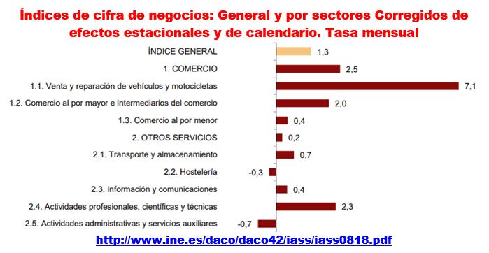 Estructura Económica 2 - Página 17 Cifra_53