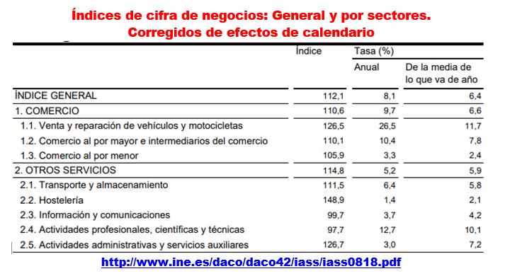 Estructura Económica 2 - Página 17 Cifra_57