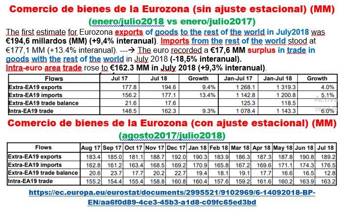 Estructura Económica 2 - Página 14 Com_ex29