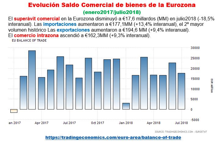 Estructura Económica 2 - Página 14 Com_ex33