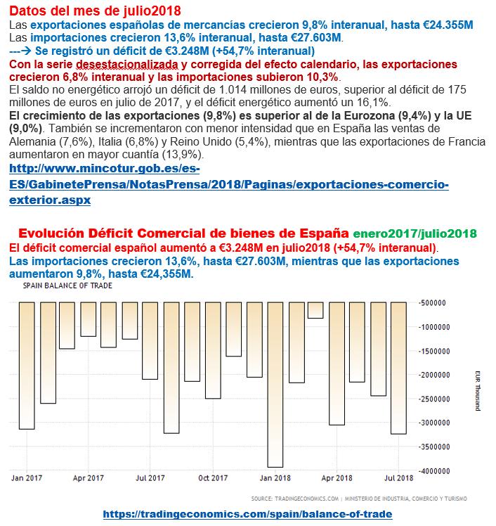 Estructura Económica 2 - Página 14 Com_ex36