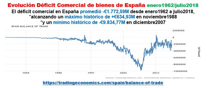 Estructura Económica 2 - Página 14 Com_ex38