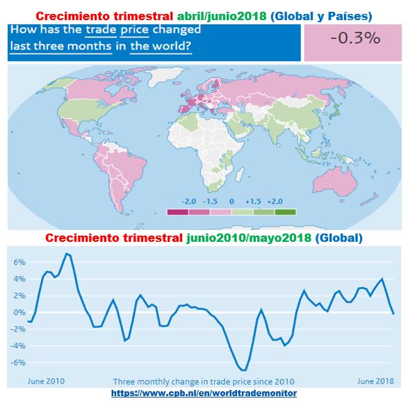 Estructura Económica 2 - Página 14 Com_ex46