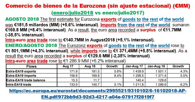 Estructura Económica 2 - Página 17 Com_ex50