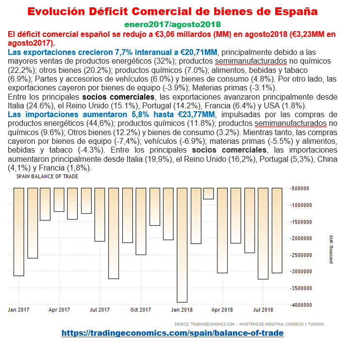 Estructura Económica 2 - Página 17 Com_ex58
