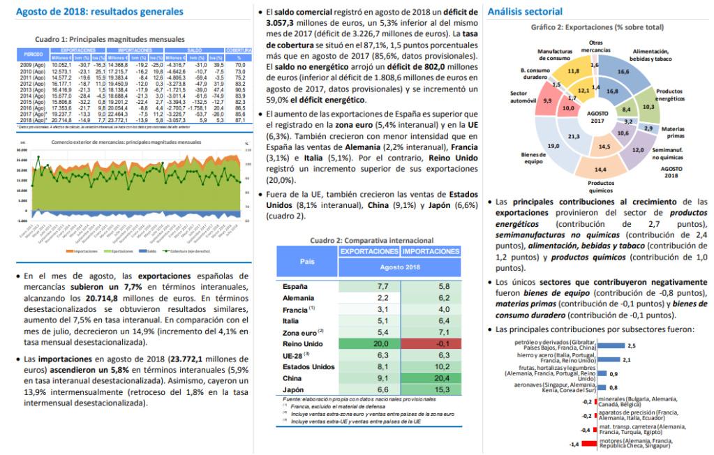 Estructura Económica 2 - Página 17 Com_ex61