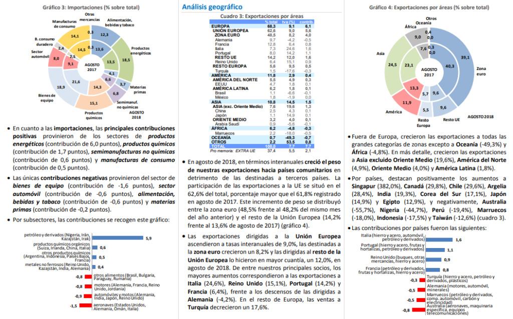 Estructura Económica 2 - Página 17 Com_ex62