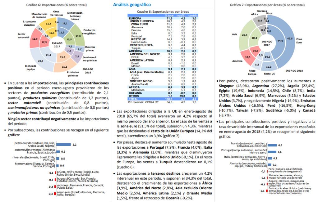 Estructura Económica 2 - Página 17 Com_ex64
