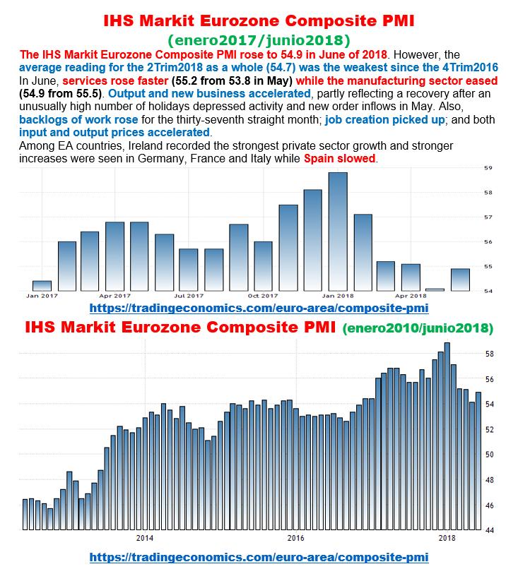 Estructura Económica 2 - Página 9 Compue11