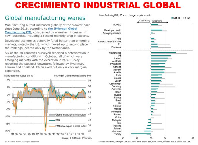 Estructura Económica 2 - Página 22 Compue91