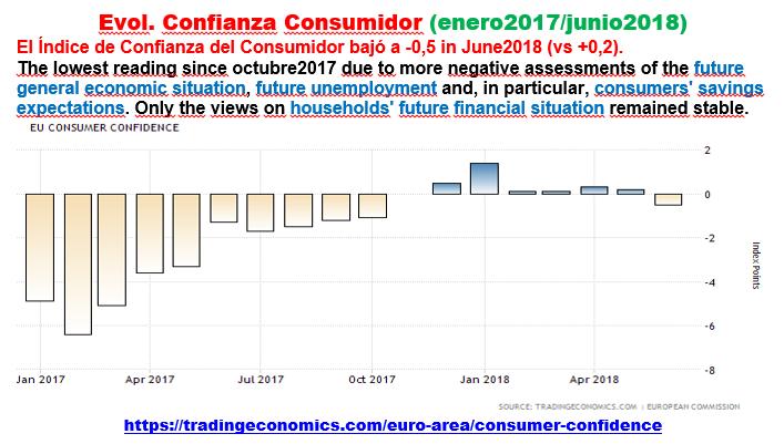 Estructura Económica 2 - Página 9 Consum11