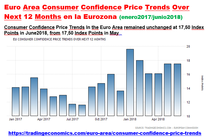 Estructura Económica 2 - Página 9 Consum12