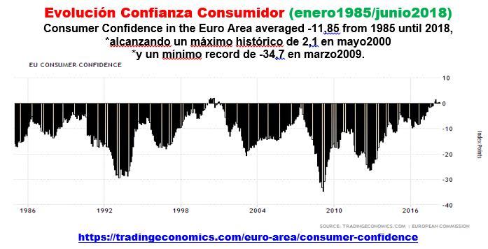 Estructura Económica 2 - Página 9 Consum13