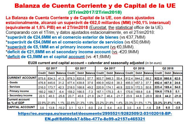 Estructura Económica 2 - Página 16 Cta_ct11