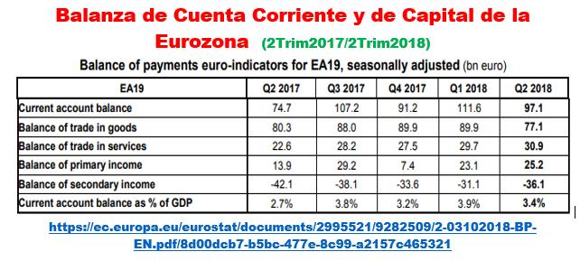 Estructura Económica 2 - Página 16 Cta_ct12