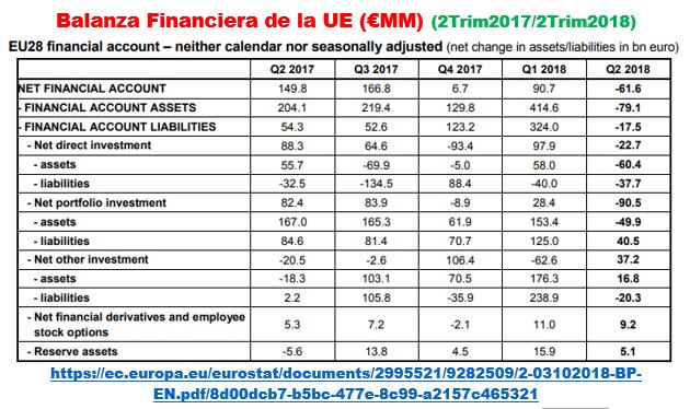 Estructura Económica 2 - Página 16 Cta_ct13