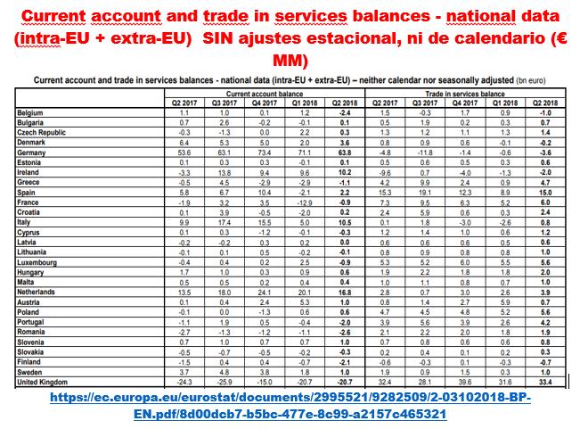 Estructura Económica 2 - Página 16 Cta_ct14