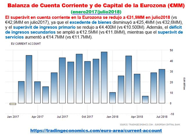 Estructura Económica 2 - Página 16 Cta_ct15