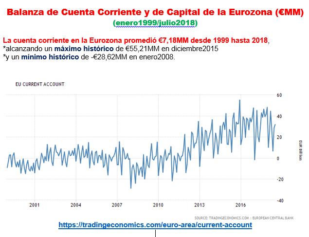 Estructura Económica 2 - Página 16 Cta_ct16