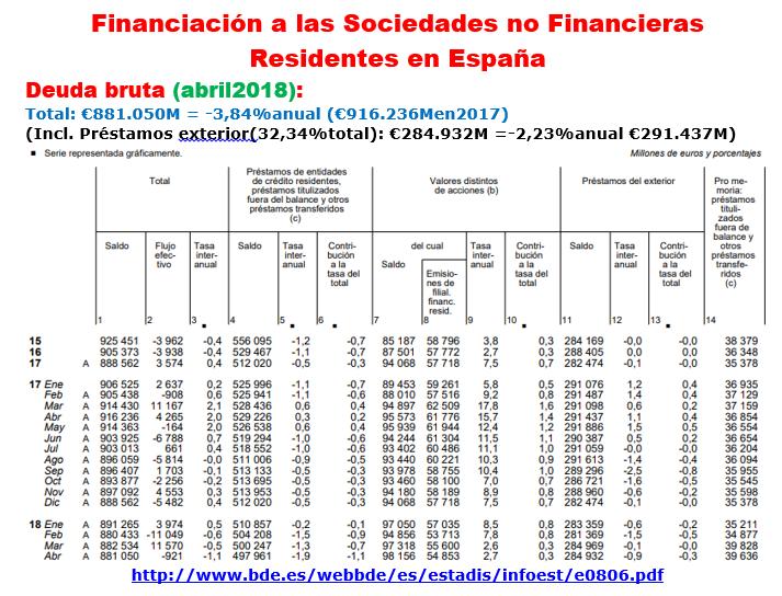 Estructura Económica 2 - Página 11 Debt_e10
