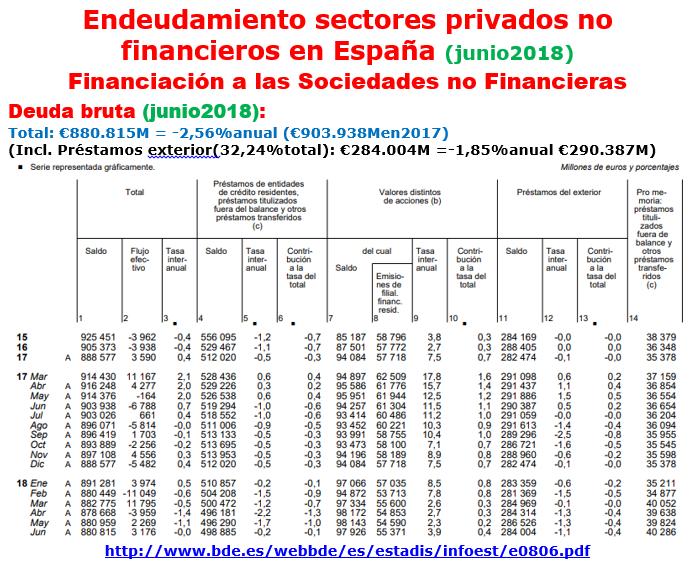 Estructura Económica 2 - Página 11 Debt_e11