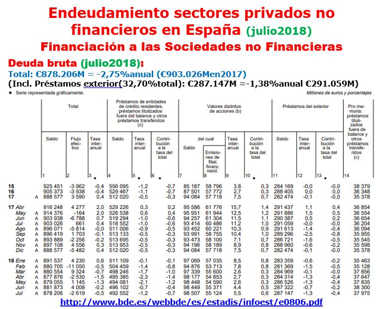 Estructura Económica 2 - Página 13 Debt_e13