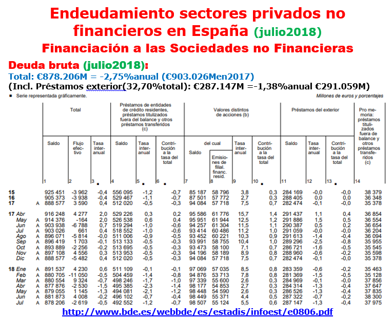 Estructura Económica 2 - Página 14 Debt_e14