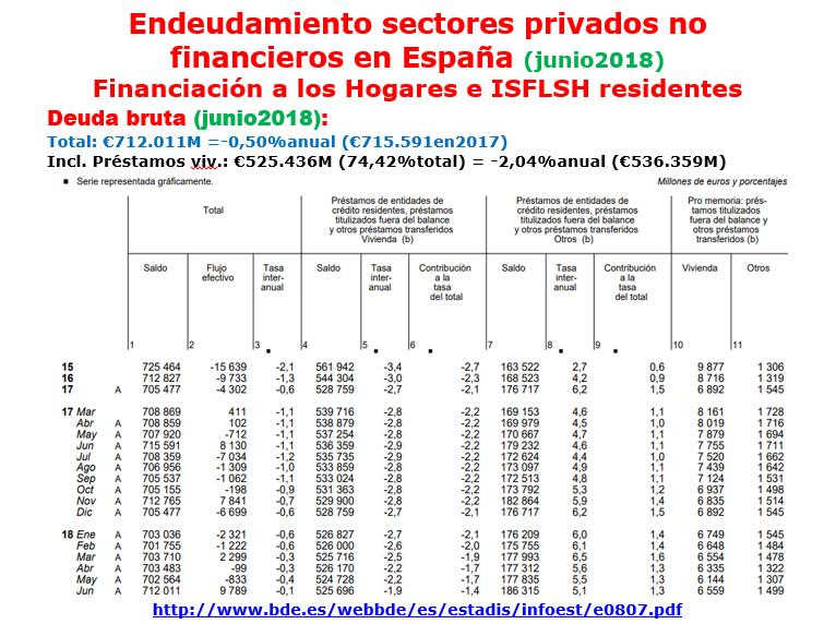 Estructura Económica 2 - Página 11 Debt_f11
