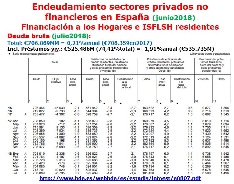 Estructura Económica 2 - Página 13 Debt_f13
