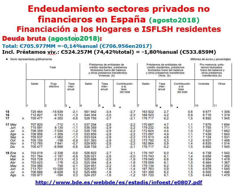 Estructura Económica 2 - Página 16 Debt_f15