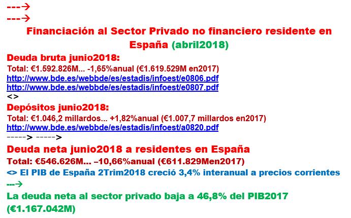 Estructura Económica 2 - Página 11 Deuda_13