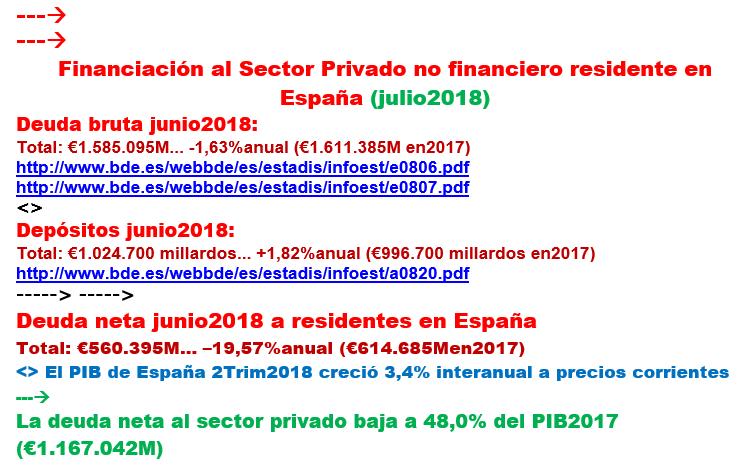 Estructura Económica 2 - Página 14 Deuda_25