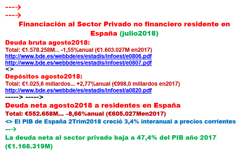 Estructura Económica 2 - Página 16 Deuda_28