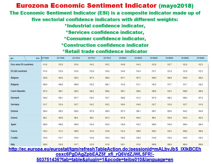 Estructura Económica 2 - Página 9 Esi_0110