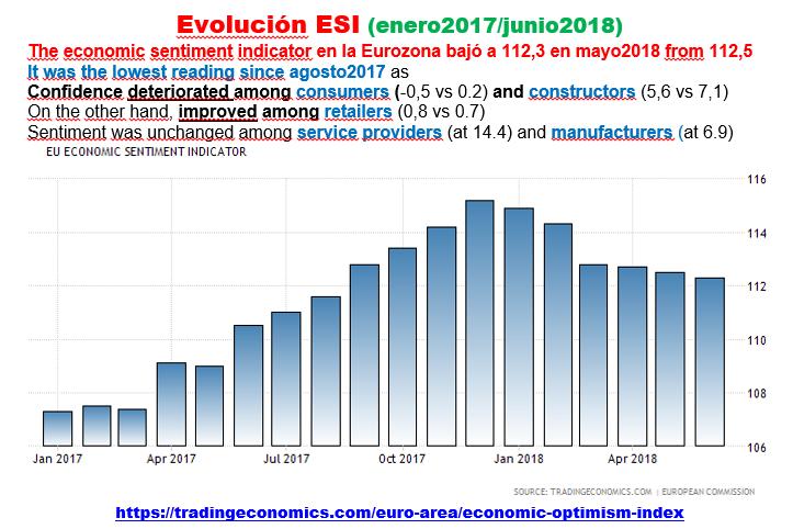 Estructura Económica 2 - Página 9 Esi_0210