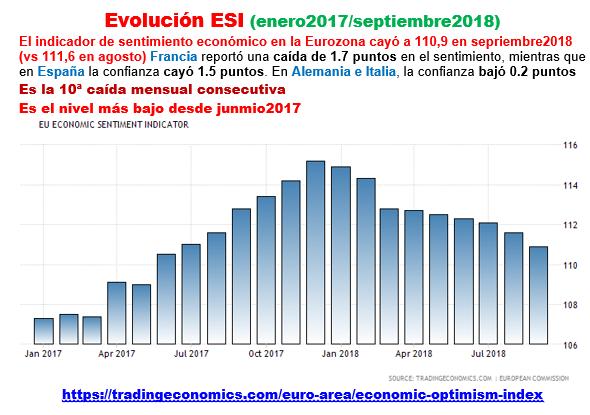 Estructura Económica 2 - Página 14 Esi_0213