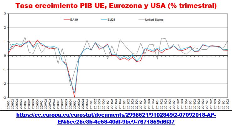 Estructura Económica 2 - Página 13 Eurozo30