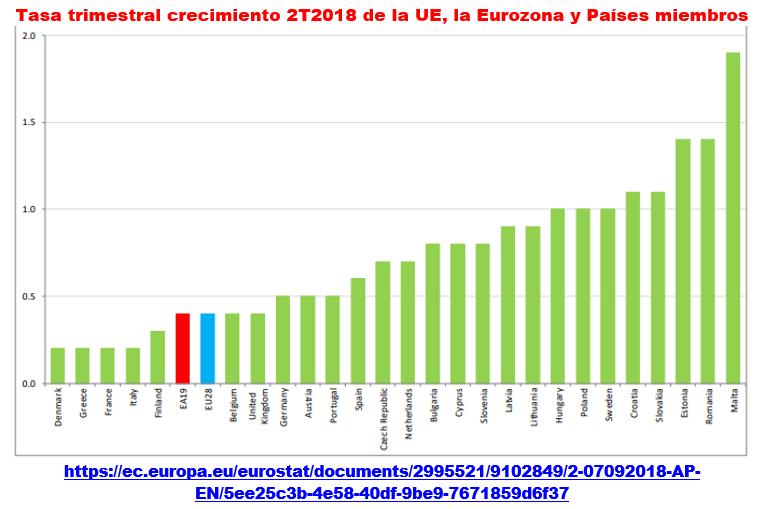Estructura Económica 2 - Página 13 Eurozo31