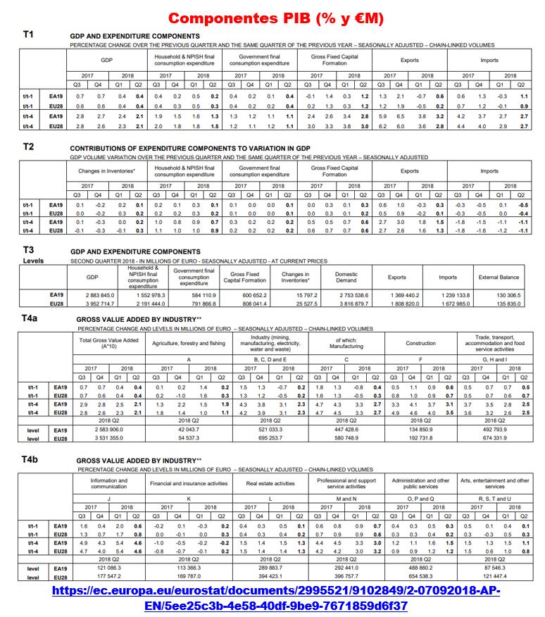 Estructura Económica 2 - Página 13 Eurozo33