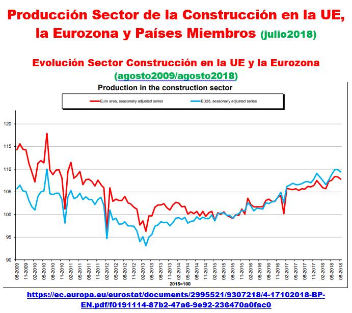 Estructura Económica 2 - Página 17 Eurozo43