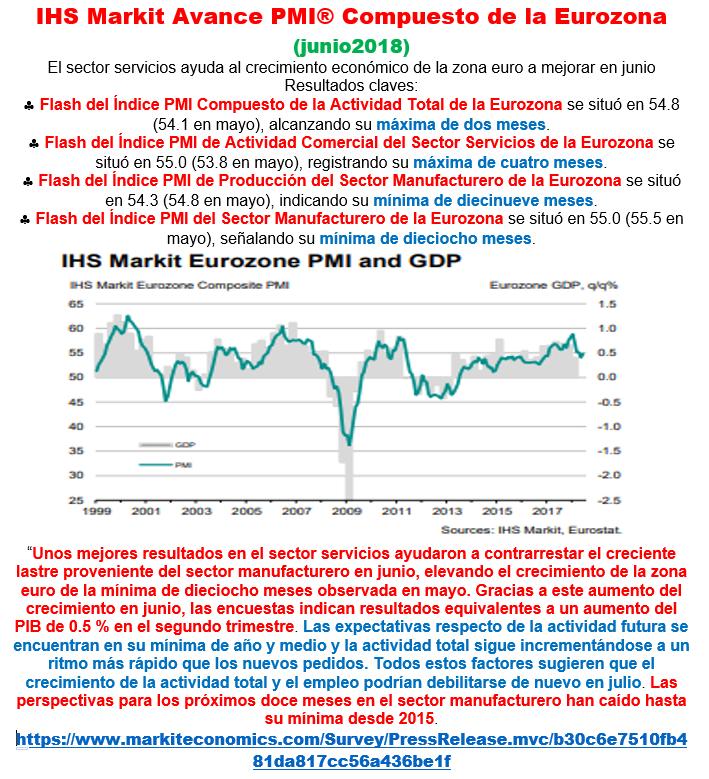 Estructura Económica 2 - Página 9 Flash_18