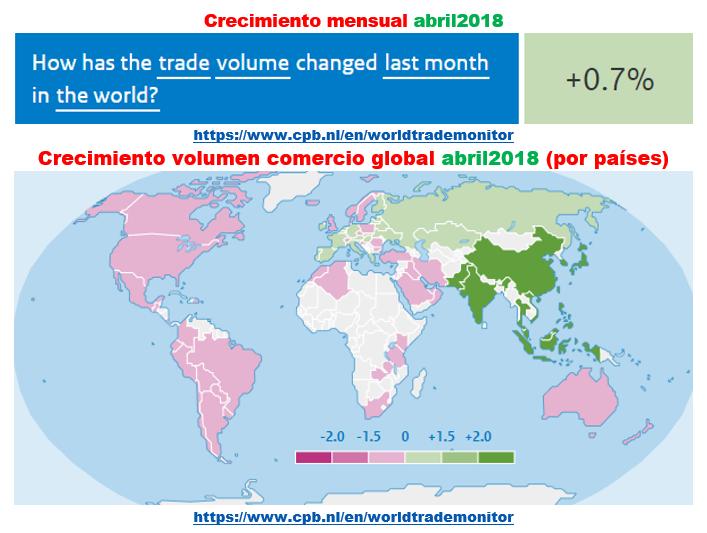 Estructura Económica 2 - Página 10 Global14