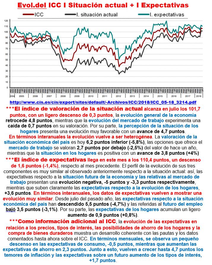 Estructura Económica 2 - Página 13 Icc_de17