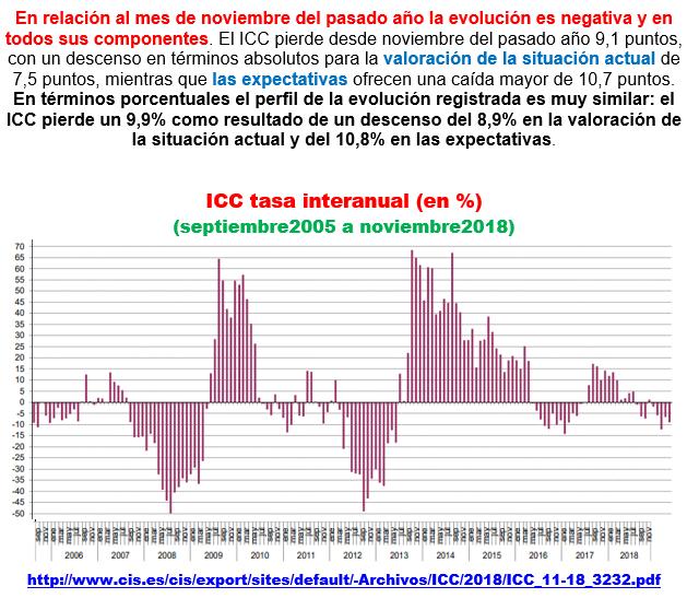 Estructura Económica 2 - Página 22 Icc_de31