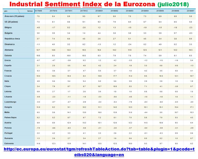 Estructura Económica 2 - Página 13 Indust12